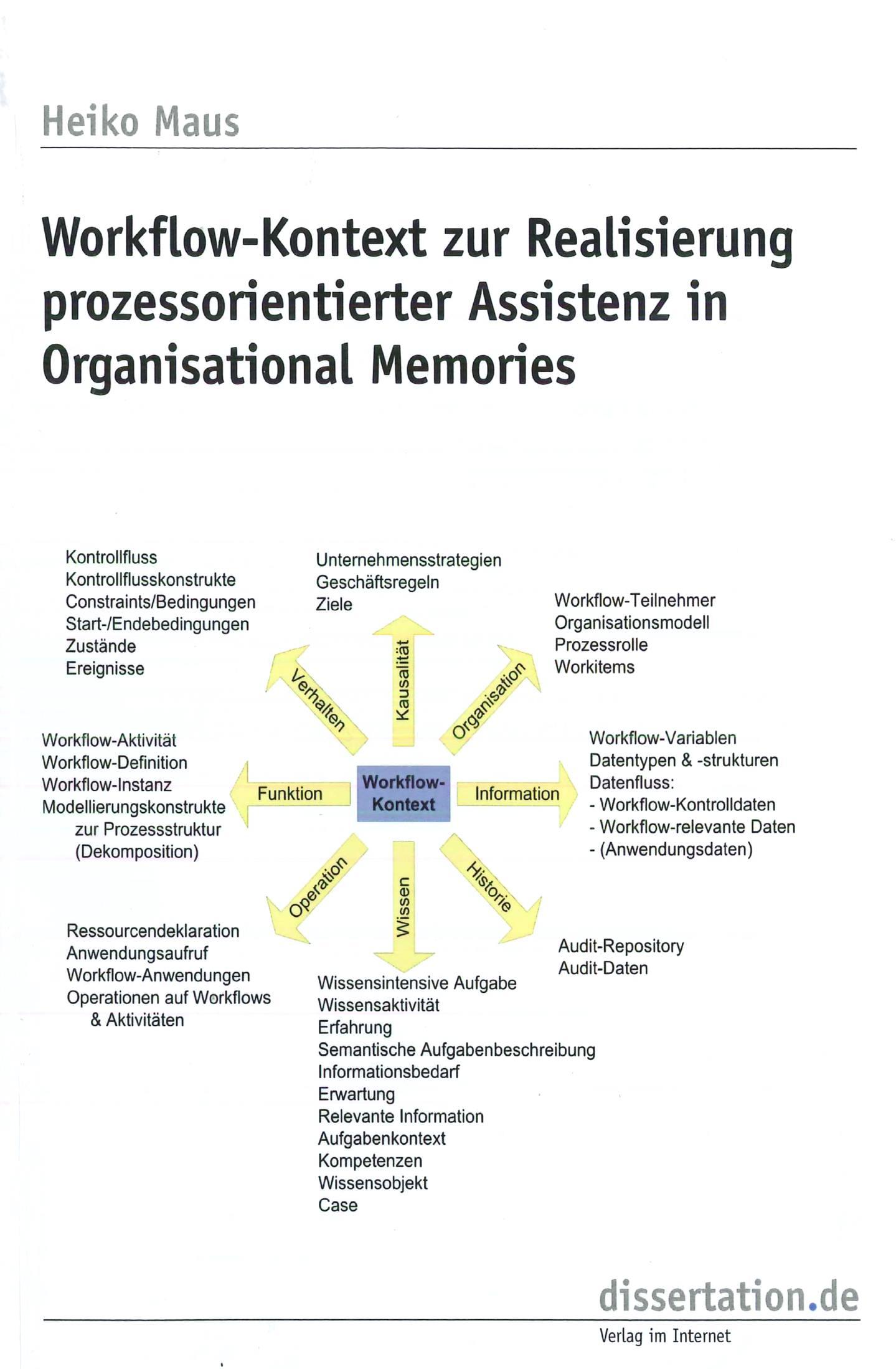 Diss: Workflow-Kontext zur Realisierung prozessorientierter Assistenz in Organisational Memories